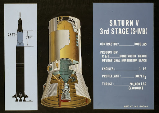Saturn Apollo Program