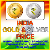 India Gold Silver Live Prices
