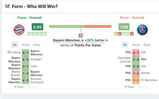 Form - Who Will Win? - FC Bayern vs PSG
