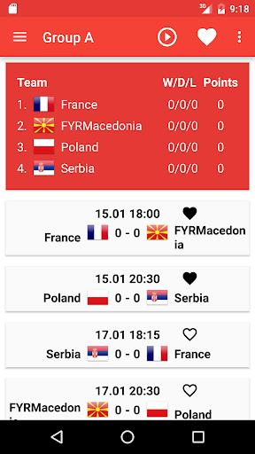 Euro Handball 2016 Results