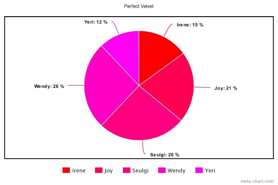 meta-chart (85)