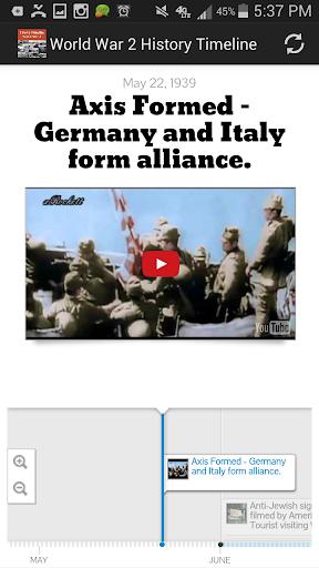 World War 2 History Timeline