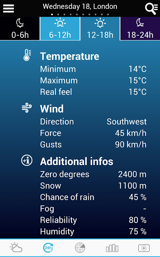 Weather for Finland- screenshot