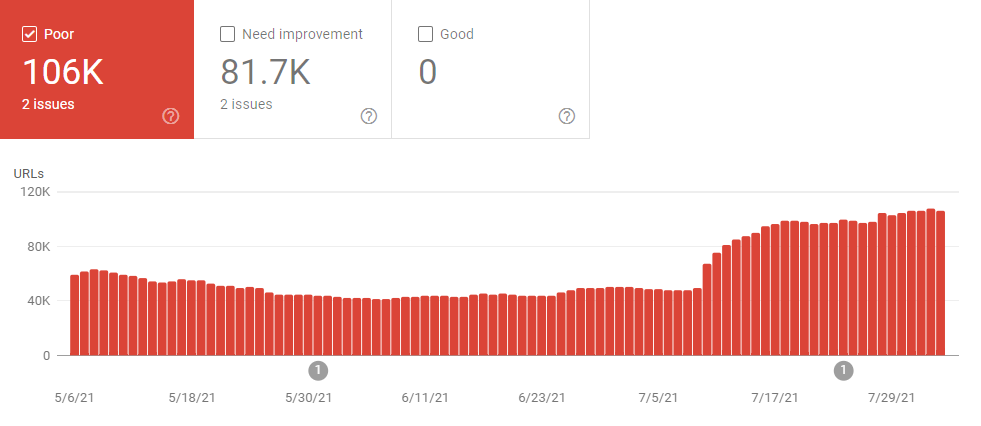 Mobile Pagespeed Report