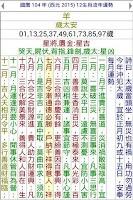 Screenshot of 電子農民曆 CFarmCale2100