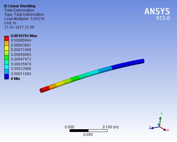 ANSYS - Расчет тяги рулевого механизма на потерю устойчивости