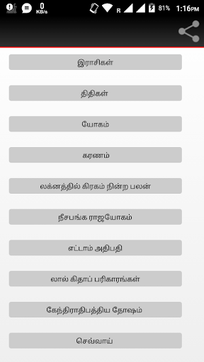 Tamil astrology notes
