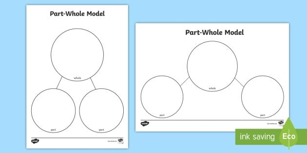 Part-Whole Blank A4 Templates