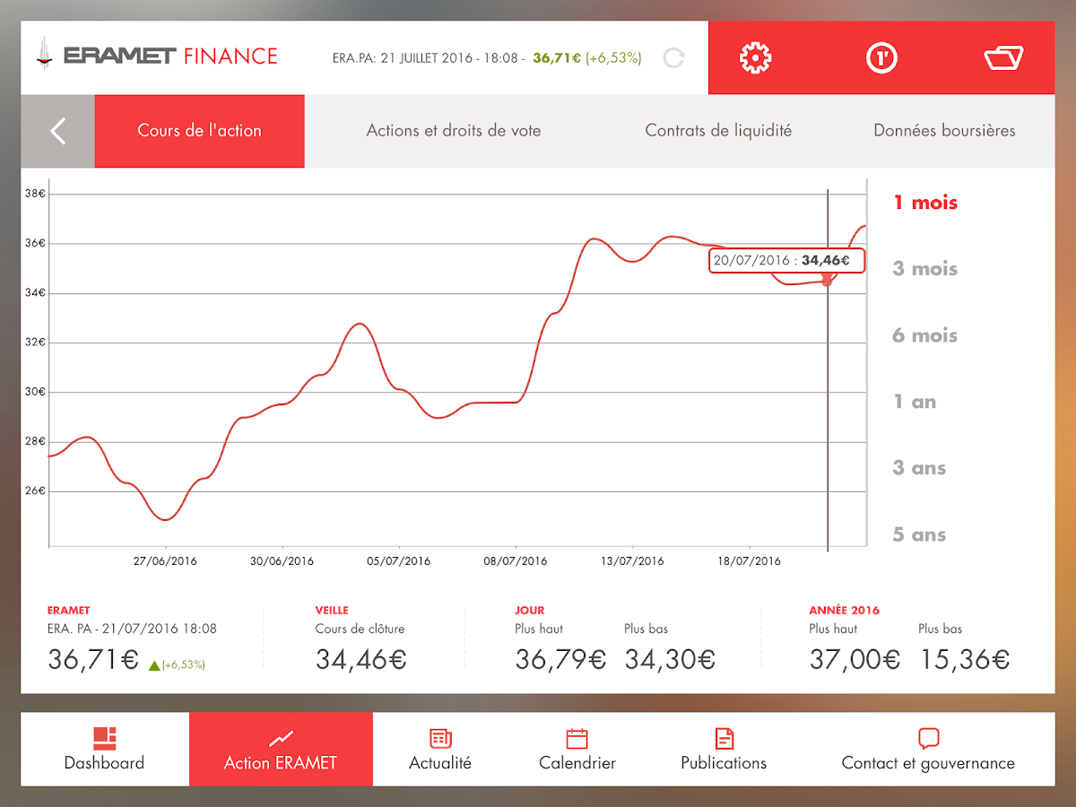 ERAMET Finance- screenshot