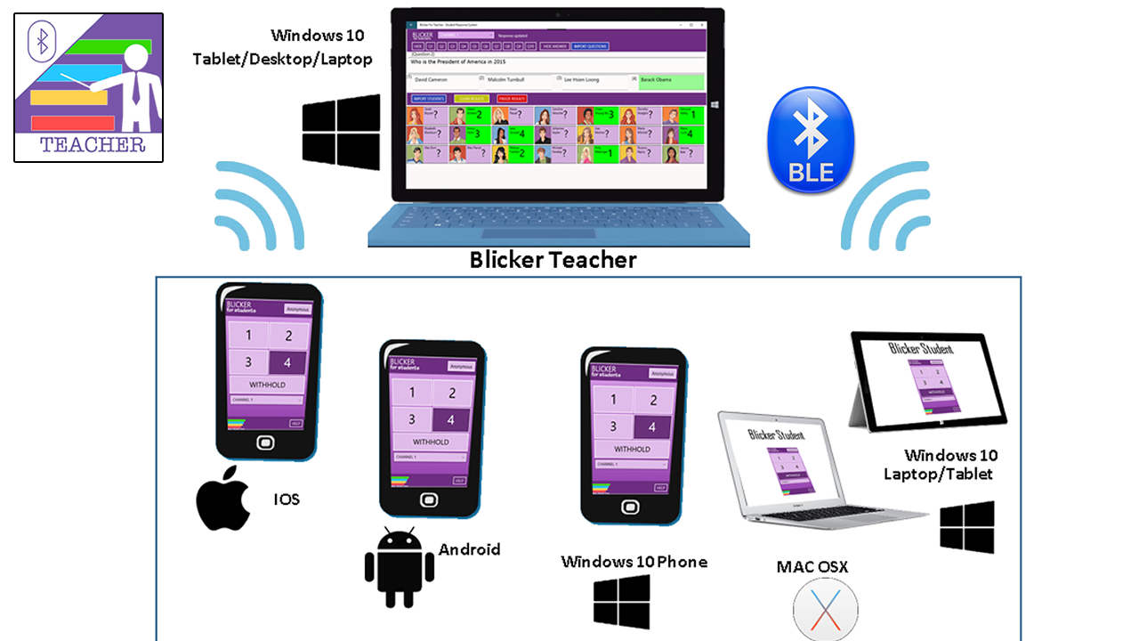 Blicker Bluetooth For Students- screenshot