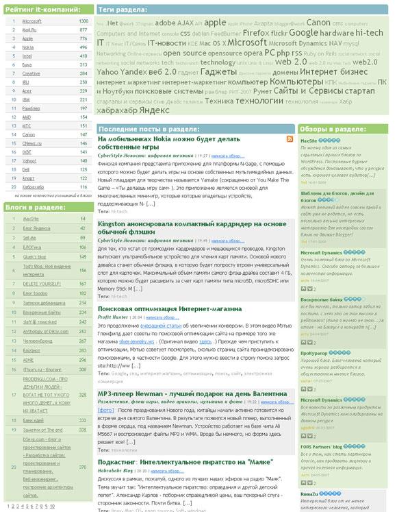 Блогус - страницы разделов