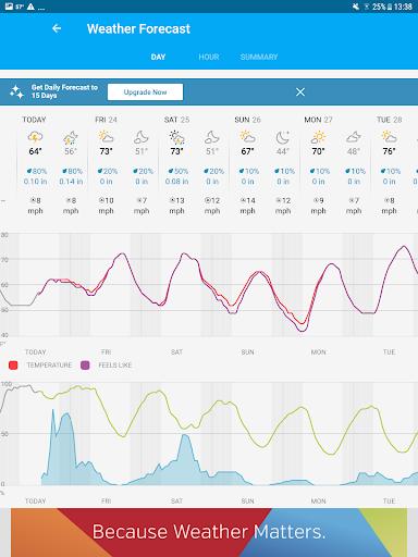 Weather data & microclimate : Weather Underground 6.7 Screenshots 12