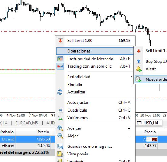 Abrir operaciones en MT4 para hacer trading de criptomonedas, commodities, divisas, índices