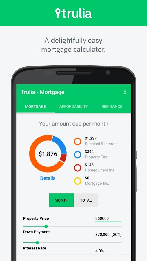 Trulia Mortgage Calculators- screenshot