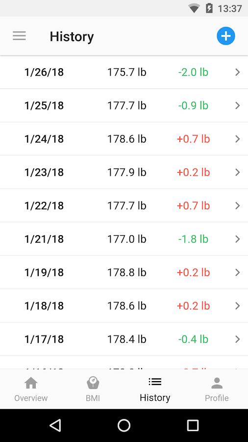 body fat percentage tracking app