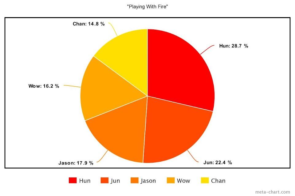 meta-chart - 2021-02-16T143121.931