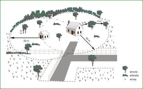 AVISO: Limpeza obrigatória de terrenos até 15 de março