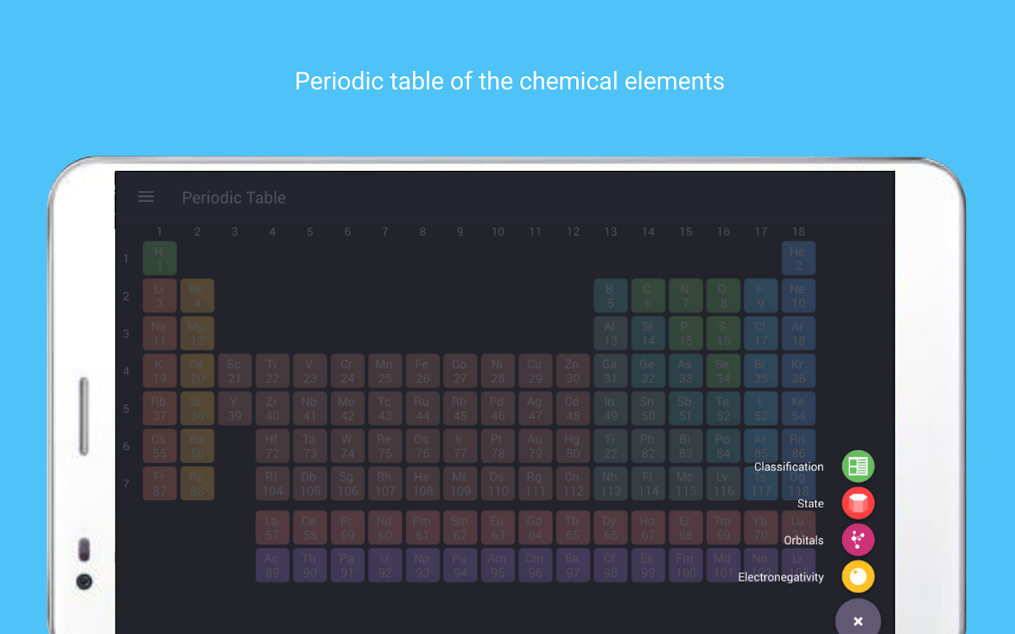 Periodic table tamode pro android apps on google play periodic table tamode pro screenshot gamestrikefo Choice Image