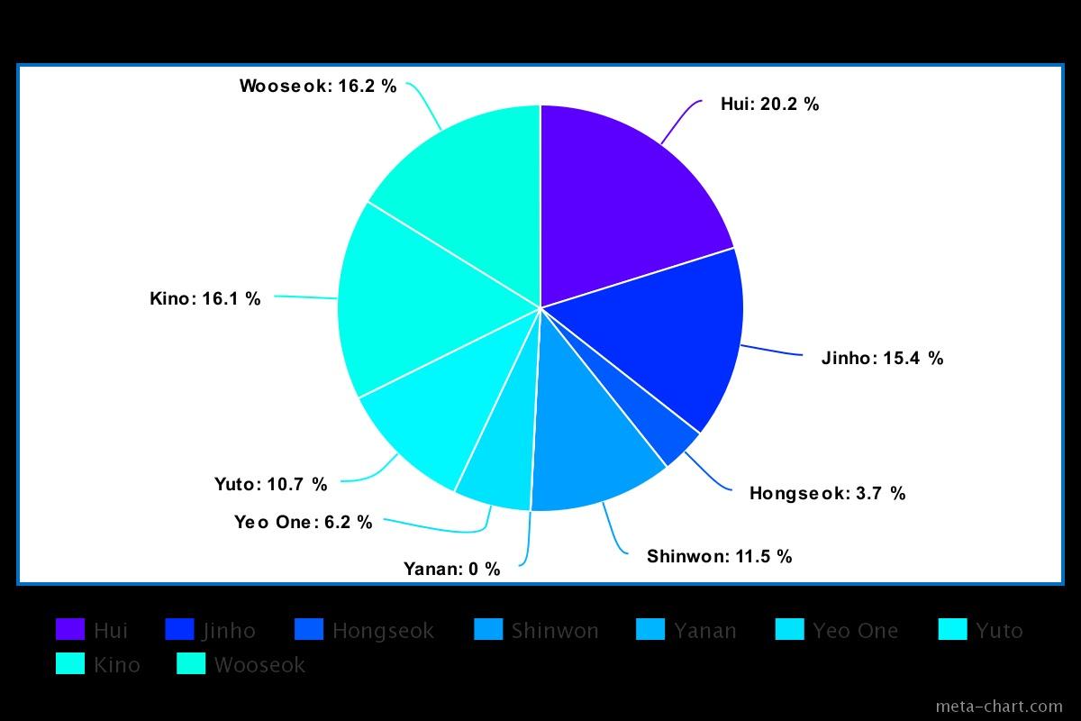 meta-chart (11)