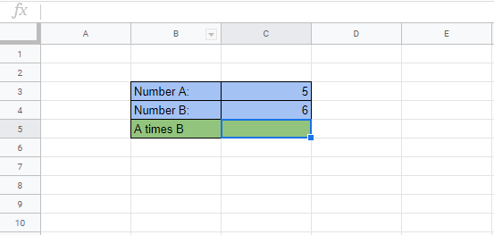 Shows the the two numbers we want to multiply, on the coordinate system