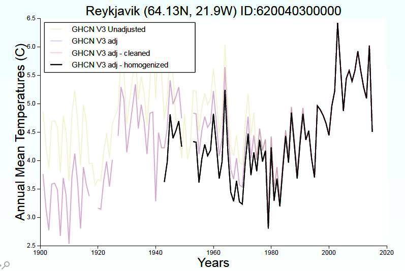 Reykjavik 1941 2017.JPG