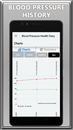 Blood Pressure Check Diary: BP Info 1.0 screenshots 3