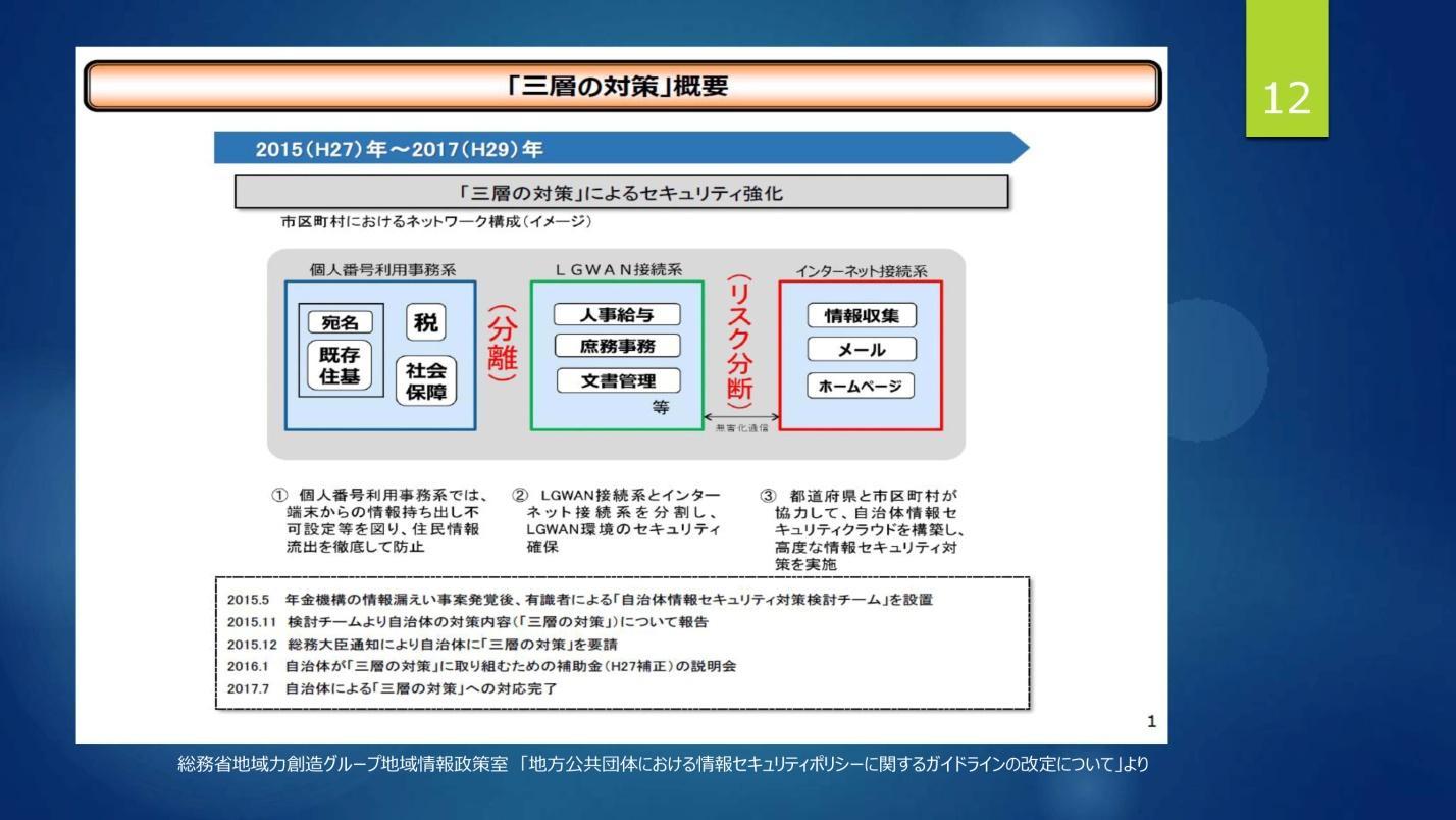 C:\Users\lma-Five\Desktop\オーバル セミレポ\採用画像jpg\4-12.jpg