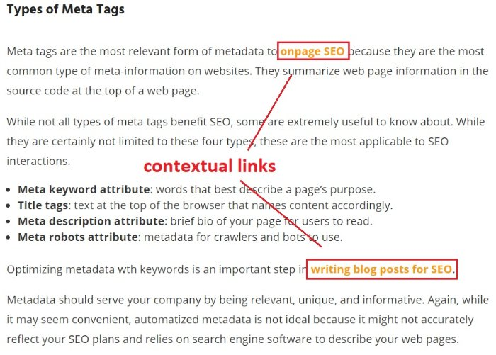 các liên kết theo ngữ cảnh được bao quanh bởi nội dung có liên quan