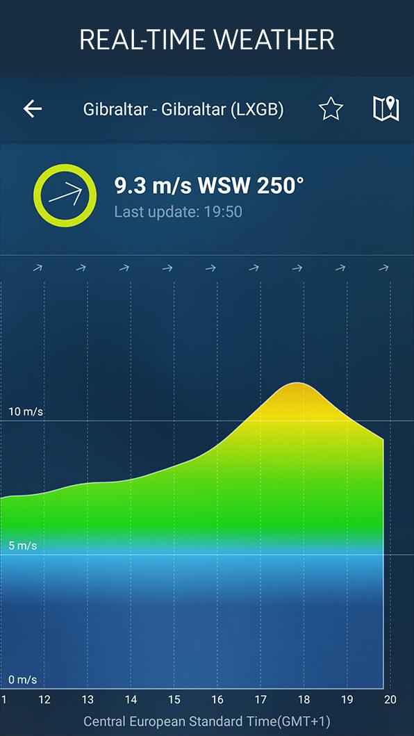 WINDY APP: wind forecast & marine weather Screenshot 2