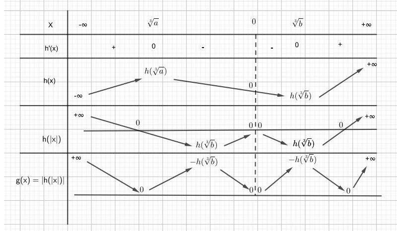 https://cdn.mathpix.com/snip/images/6jfqrP9BjxpZXFNc7HaZEzStzYx8KOmIwtn7-TOPMlI.original.fullsize.png