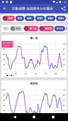 49DIY - 遺漏大數據 screenshot 5