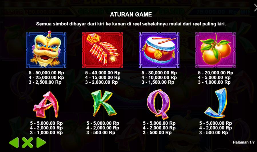 Informasi Game Judi Slot Online Lucky New Year Pragmatic Play