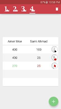 Trix Scores
