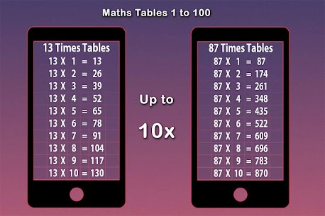 Maths Tables, Games, Maths Tricks, Vedic Maths 1.5 MOD for Android 1
