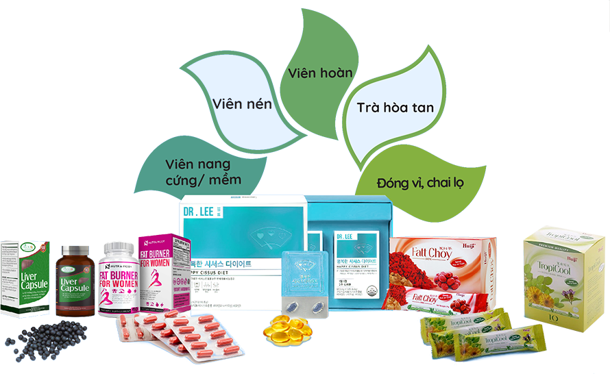 Global Hi Tech: Nhà máy sản xuất thực phẩm chức năng uy tín nhất hiện nay