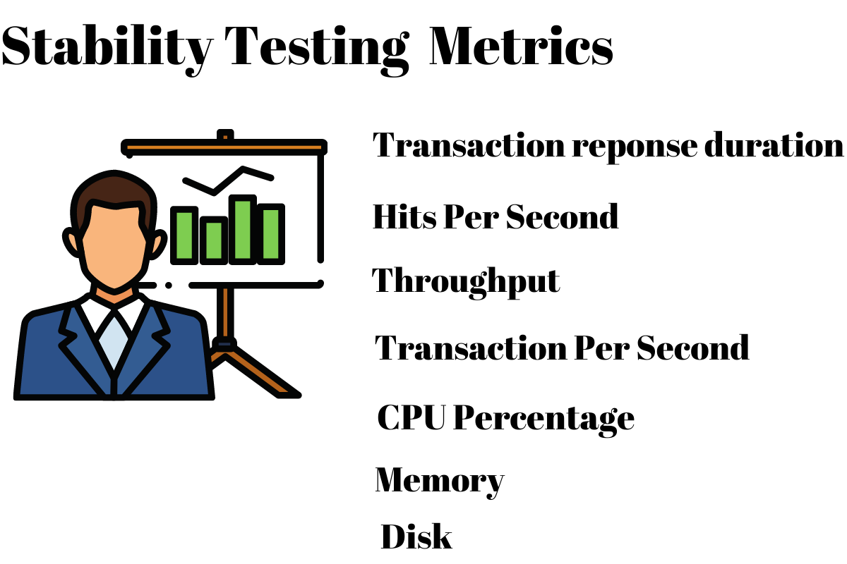 how-to-perform-stability-testing