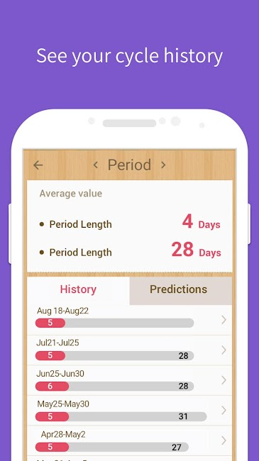 #5. Period Tracker, My Calendar (Android)