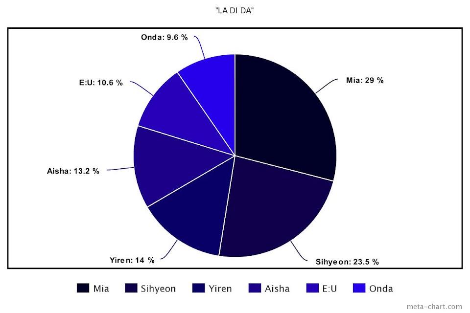 meta-chart - 2021-01-16T130829.601