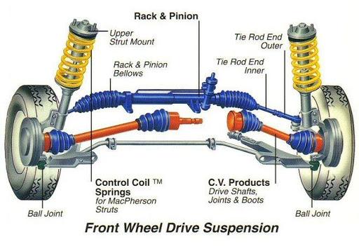 t2k99V1aIWkvLUzGssolqfJB8MKoU4fH8zMUzA xfIipBi6eZSsVf5n2RZhTMiamJwE car front wheel diagram wiring diagram schematic name