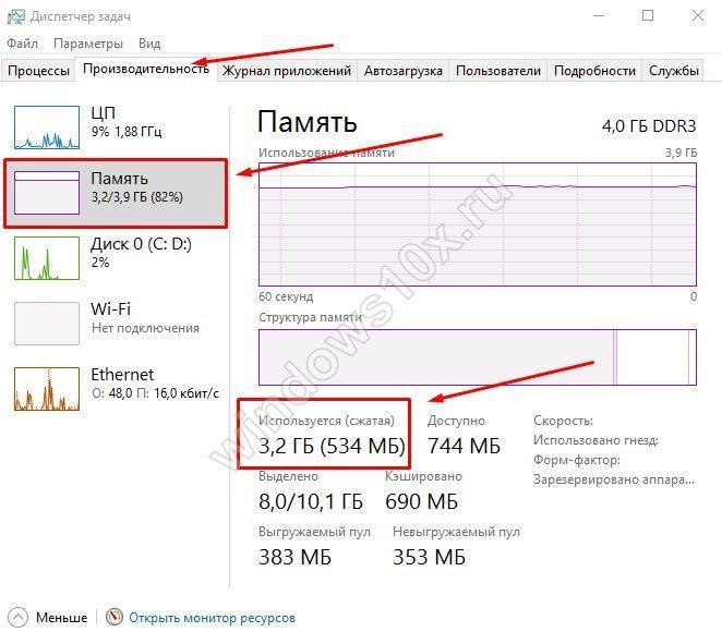 Файл подкачки Windows 10 оптимальный размер - Как настроить