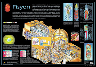 Photo: Fisyon