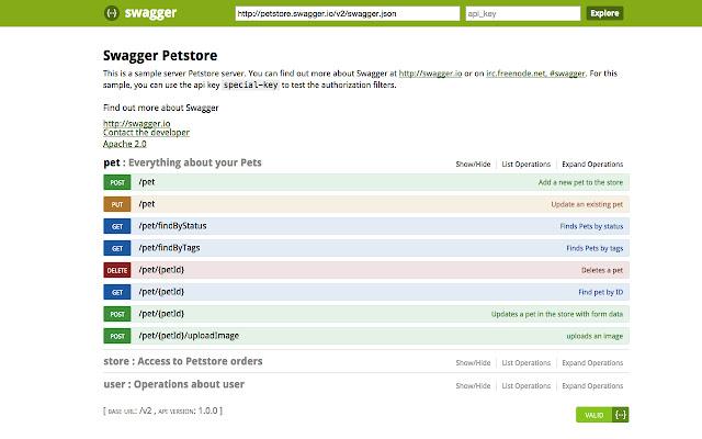 Swagger UI Console