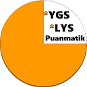 YGS-LYS Puan Hesaplama 2015