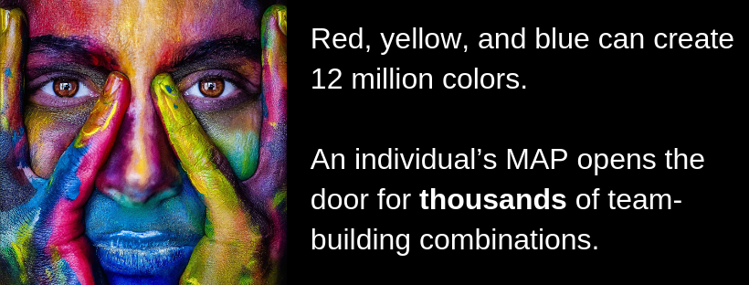Red, yellow, and blue can create 12 million colors. An individual's MAP opens the door for thousands of team-building combinations.