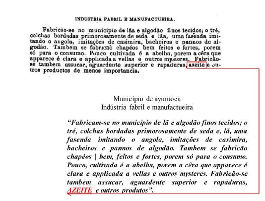 Registro histórico sobre a Indústria Textil e a plantação das oliveiras em Aiuruoca/MG.