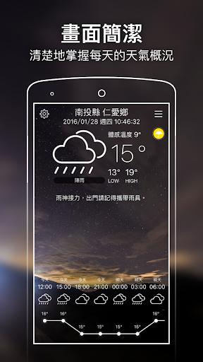 臺灣超威的 - 氣象 空汙PM2.5和PSI 地震 寒流速報