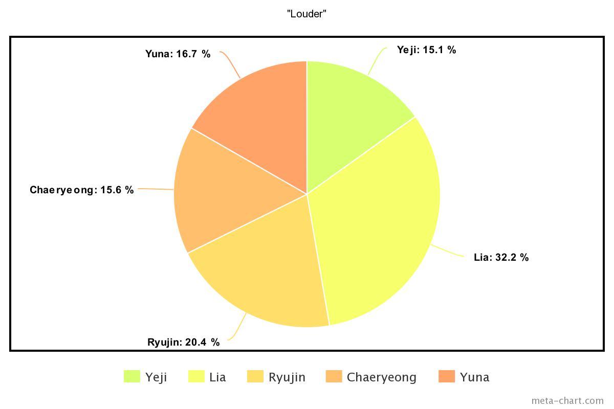 meta-chart - 2021-01-09T131129.237
