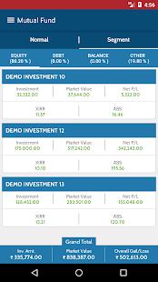 HetHarsh Investment - náhled