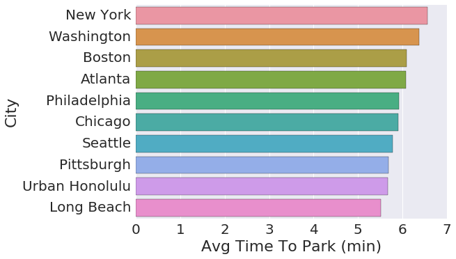 Searching for Parking Data   Geotab