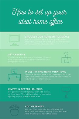 Your Ideal Home Office - Pinterest Pin item